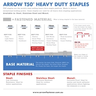 Arrow 12mm T50 Staples - 1250 Pack