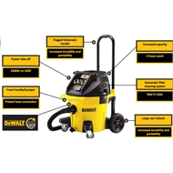 DeWalt 38L Construction M Class Dust Extractor Vacuum